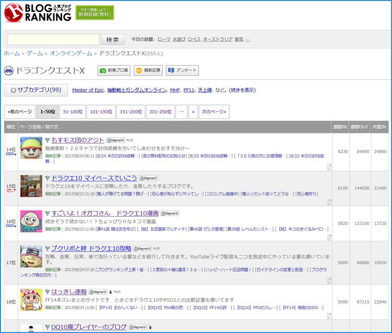 ドラクエX人気ブログランキング